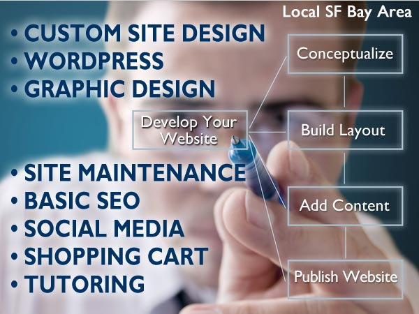 Website Design San Rafael | Web Design Marin | Wordpress Websites